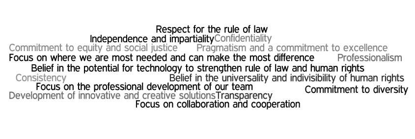 Respect for the rule of law Belief in the universality and indivisibility of human rights Independence and impartiality Professionalism, pragmatism, and a commitment to excellence Focus on where we are most needed and can make the most difference Consistency Transparency Confidentiality Development of innovative and creative solutions Belief in the potential for technology to strengthen rule of law and human rights Focus on collaboration and cooperation Focus on the professional development of our team Commitment to diversity Commitment to equity and social justice
